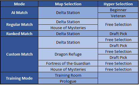 new-map-flow.png
