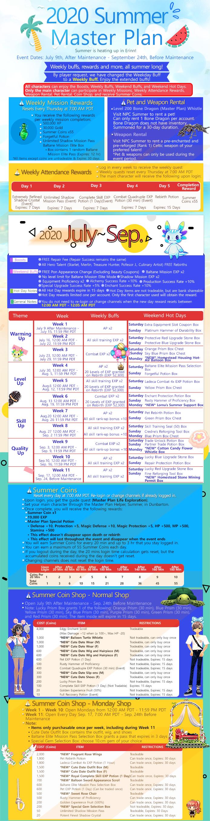 mabinogi-summer-2020-master-plan-updated.png