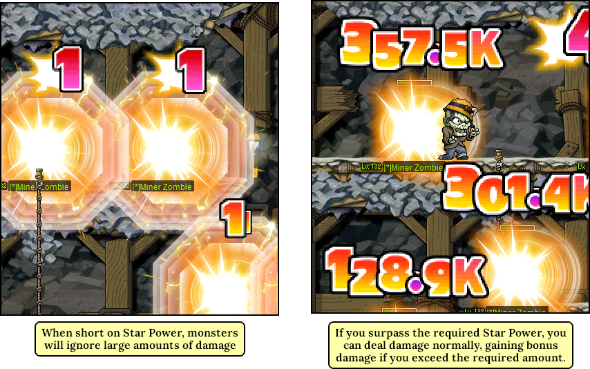 MapleStory Effects of Star Force