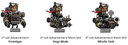 mechanic skills